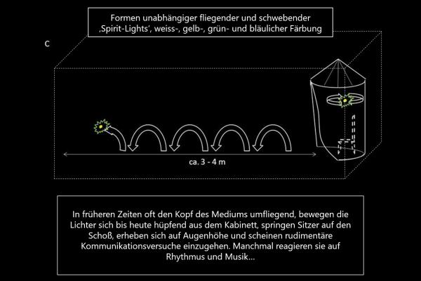 Kai Muegge Mediumschaft, Lichtphänomene